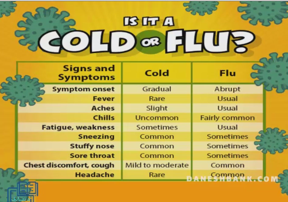 مقایسه سرماخوردگی و آنفلوآنزا